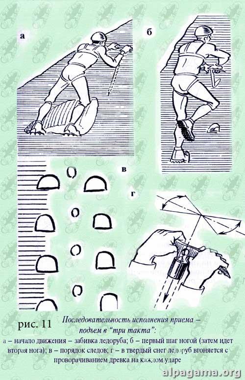 Техника прохождения по снегу