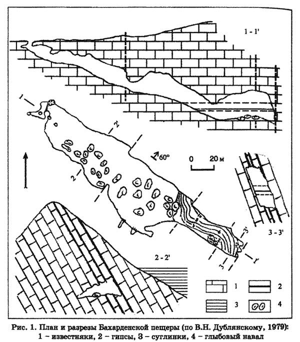 План и разрезы пещеры Ков-ата