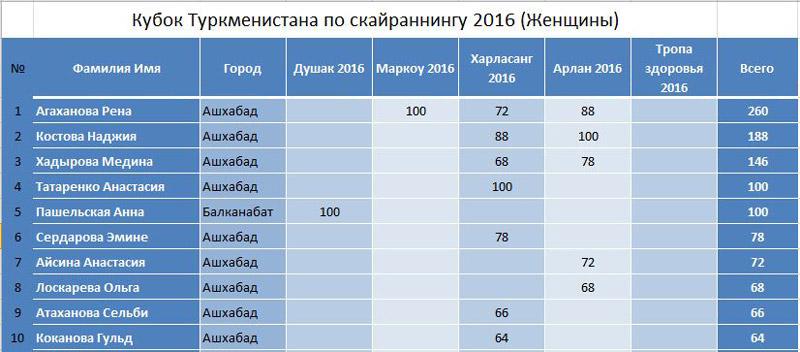 kuboksky2016_jen_4etap
