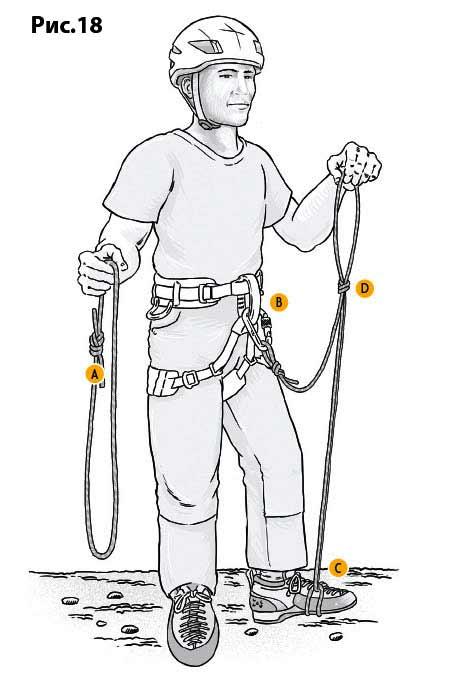 Подъем по веревке