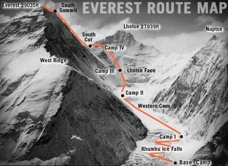 Классический маршрут на Эверест