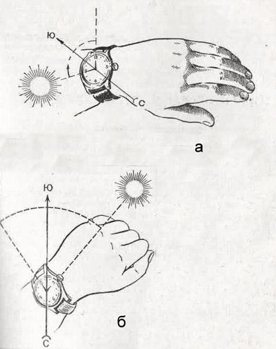 Определение направления по Солнцу и часам: a - до полудня, б - после полудня.