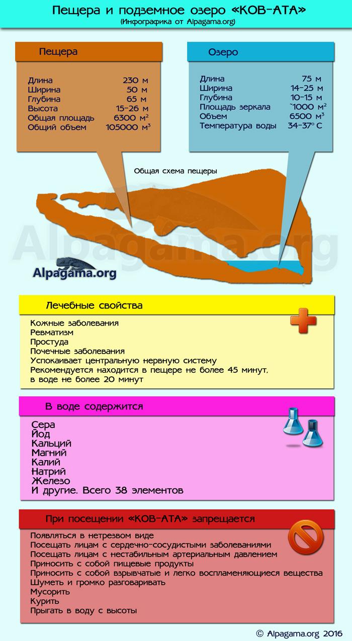kov-ata_infografika