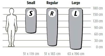 Размеры туристических ковриков