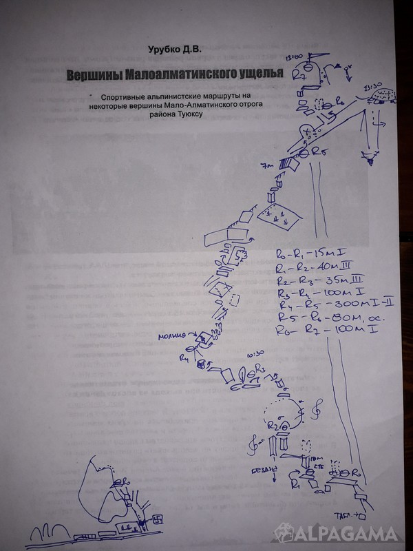 Маршрут  пик Октябренок правый гребень западного ребра 3А