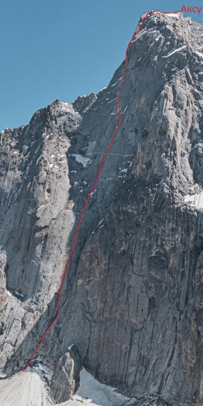 Профиль маршрута Тухватуллина-Шабалина на вершину вершину Аксу Северная (5217 м)
